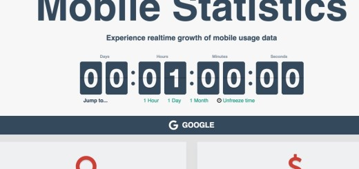 mobile stats